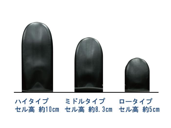 ロホのセルの高さ比較