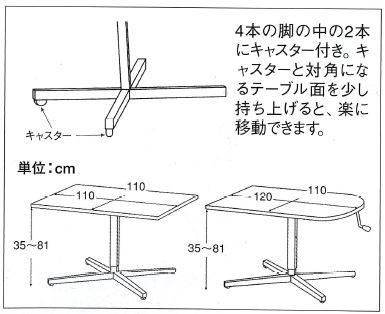 ハイロー コンビネーションテーブル サイズ
