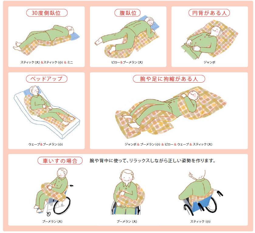 ウェルピーの使用例。ポジショニングは、「体位保持、体圧分散、緊張緩和」を目的とします。