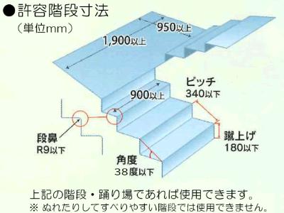 Sunwa製階段昇降機ステアチェア SC6