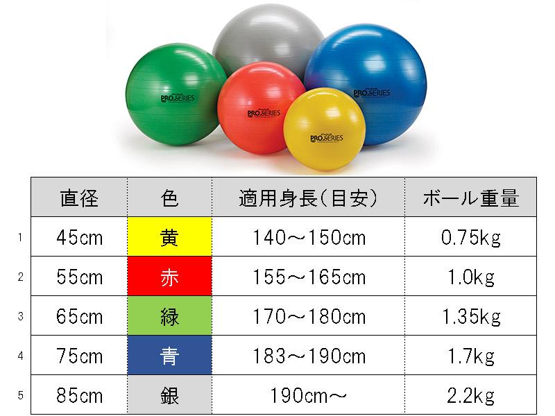 バランス ボール サイズ